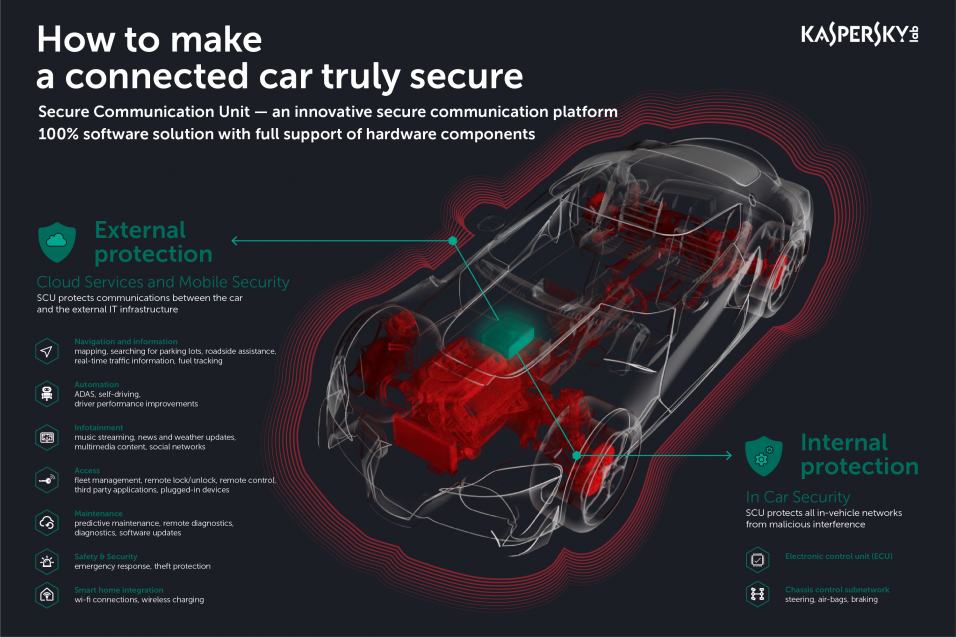 SCU_infographics_ENG (1)
