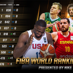 FIBA World Ranking Men