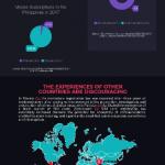 SIM Card Registration infographic