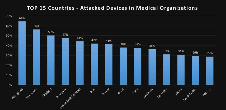 Kaspersky Lab: Chinese-speaking APT Actor Caught Spying on Pharmaceutical Organizations