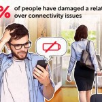 Kaspersky: Connectivity issues lead to damaged relationships in 1-in-6 cases