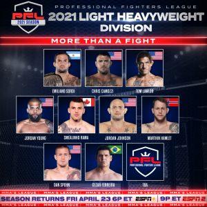 PFL Light Heavyweight Division 2021